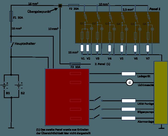 Bordelektrik Teil 5 – Verkabelung und Kennzeichnung der Kabel ...