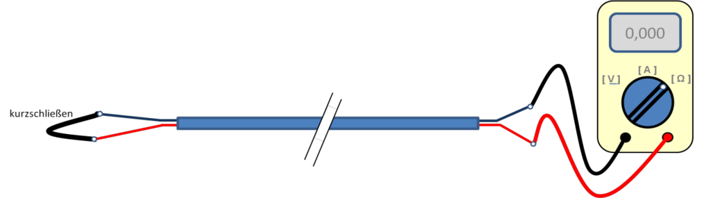Durchgangsprüfung Bordelektrik