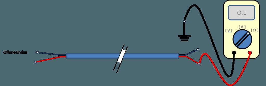 Messung nach Masse