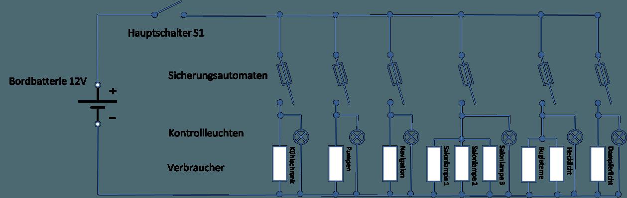 Erfreut Grundlagen Der Elektrischen Grundverkabelung Pdf Galerie ...
