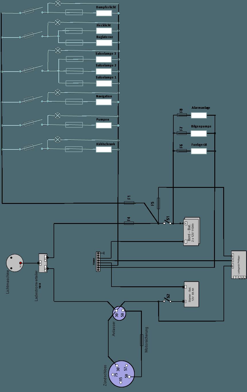 Ladegerät und Lichtmaschine anschließen und verkabeln an Bord