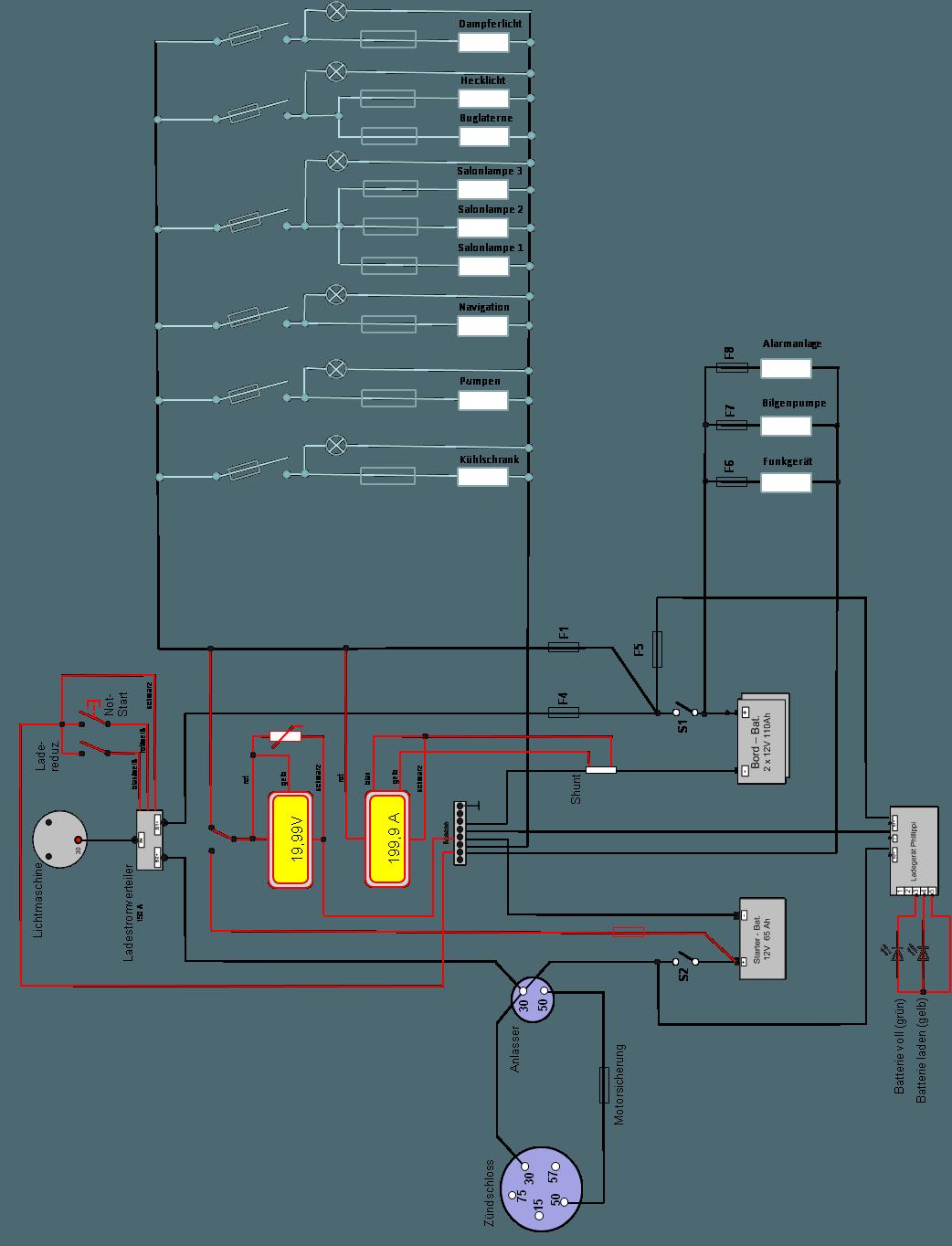 Batteriemanager, Voltmeter und Strommessung an Bord (Bootselektrik)