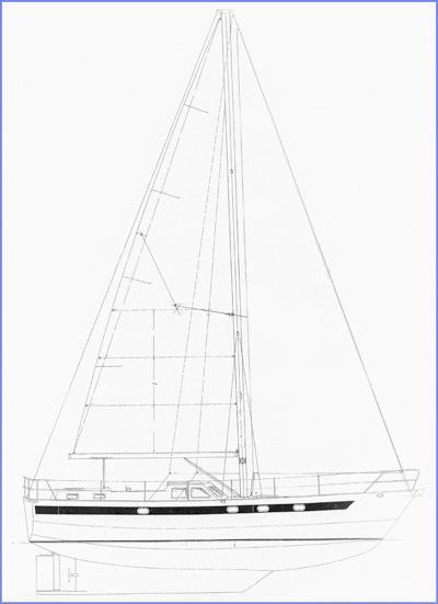 Stahl Yacht selber bauen: Plan